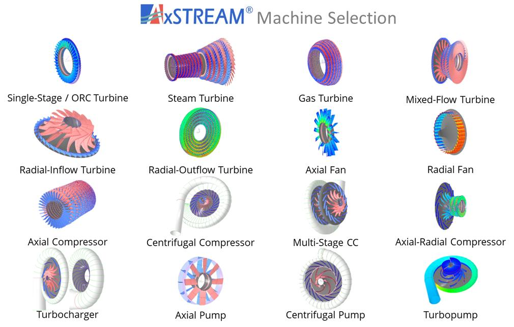 axstream turbomachinery analysis